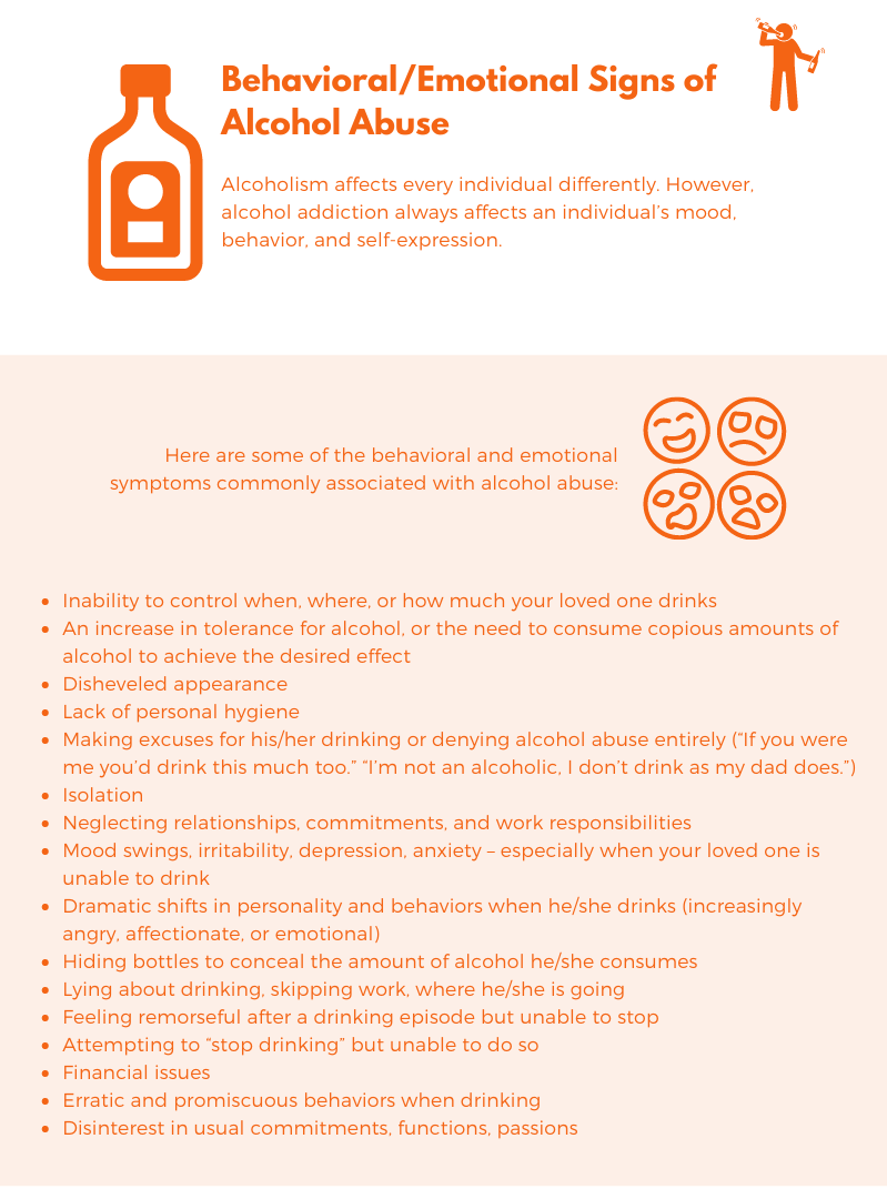 Behavioral/emotional signs of Alcohol Abuse
