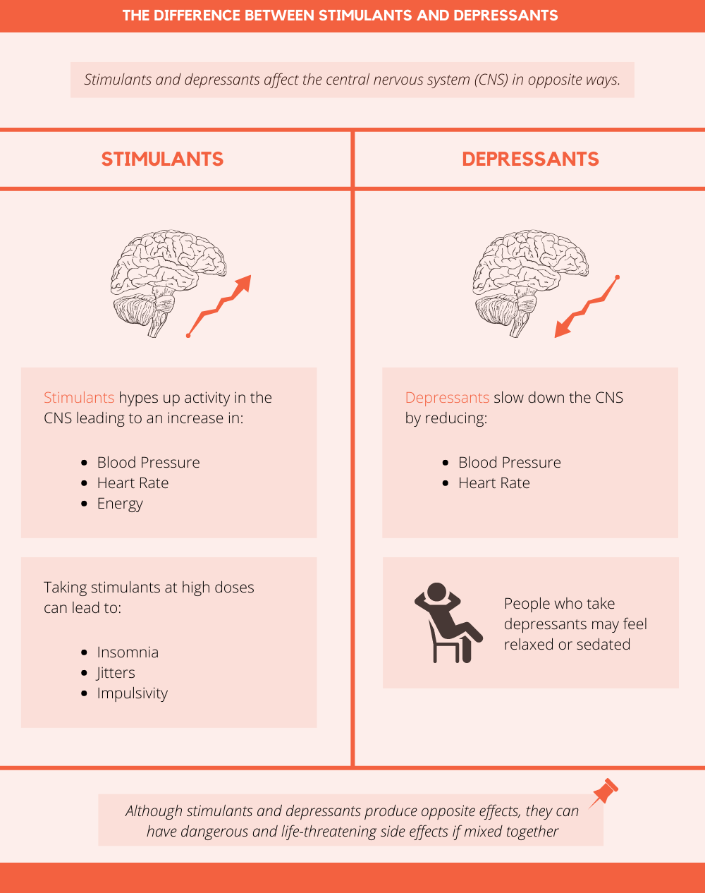 The Difference Between Stimulants and Depressants