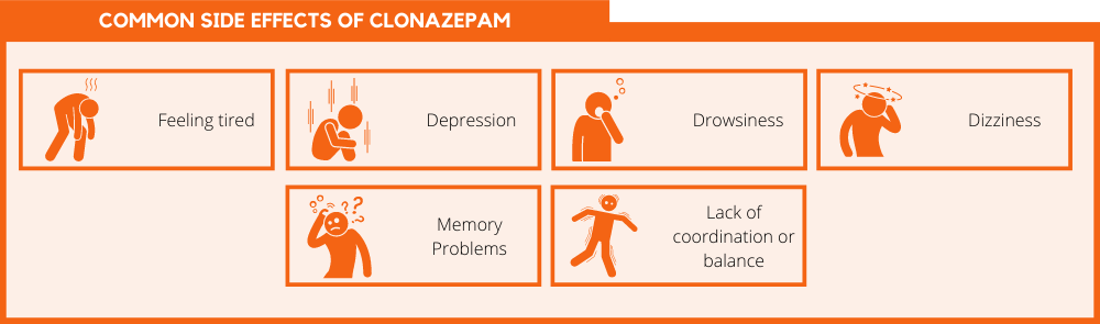 common side effects of clonazepam