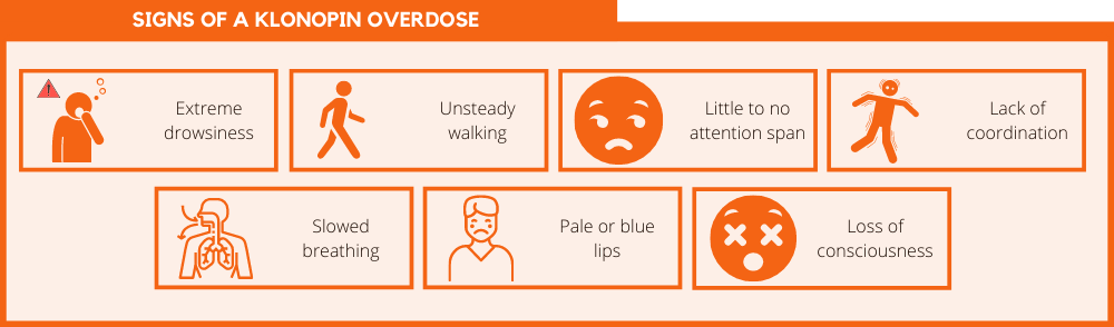 Signs of a Klonopin overdose